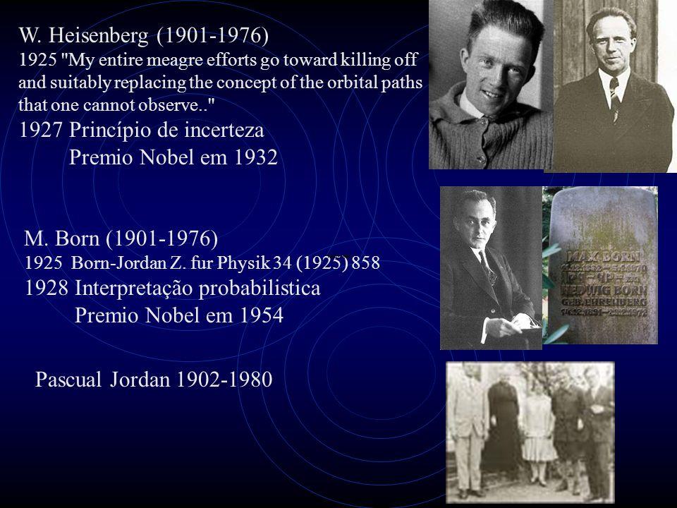 1927 Princípio de incerteza Premio Nobel em 1932