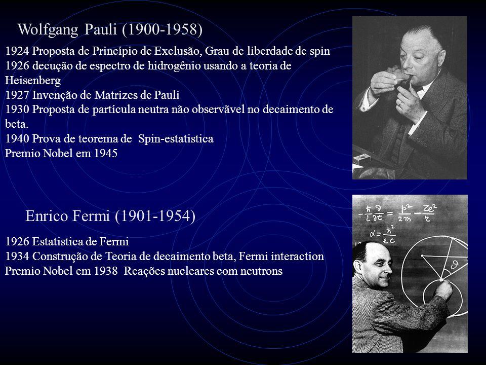 Wolfgang Pauli (1900-1958) Enrico Fermi (1901-1954)