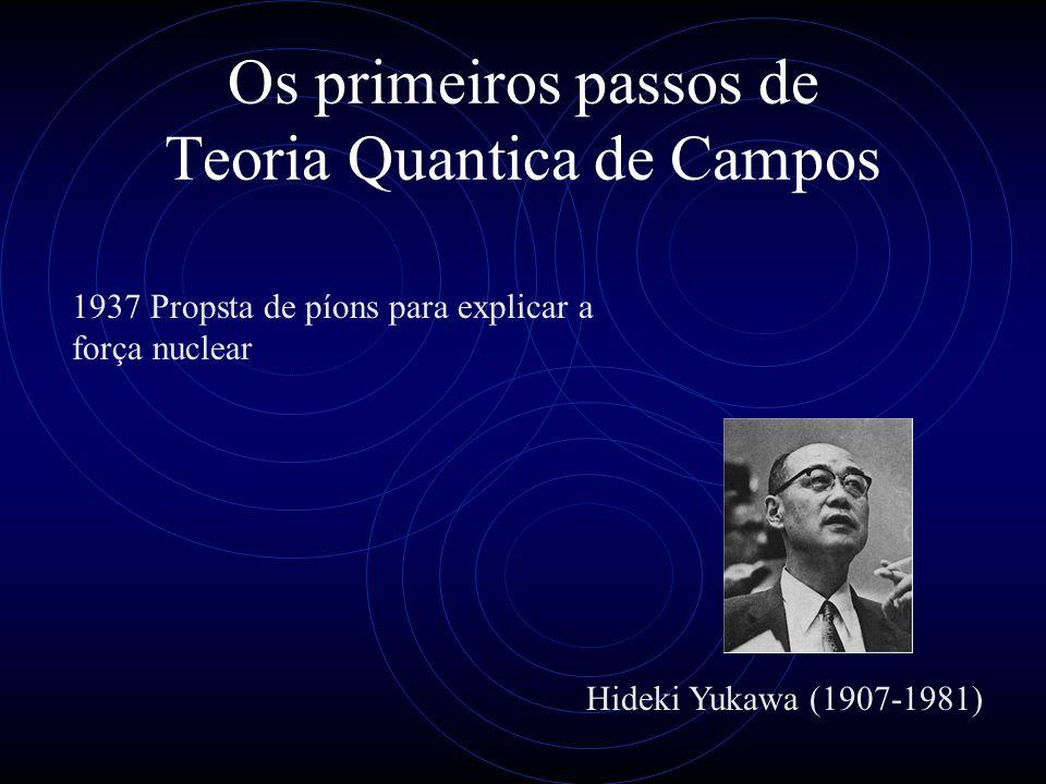 Os primeiros passos de Teoria Quantica de Campos
