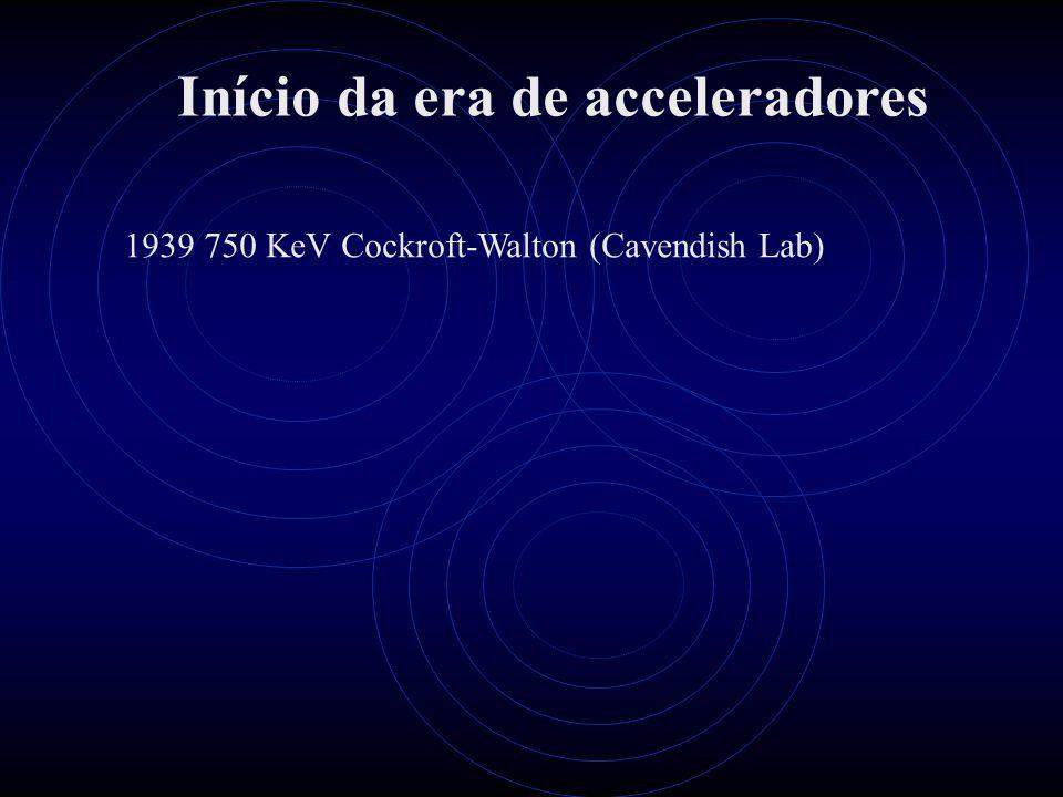 Início da era de acceleradores
