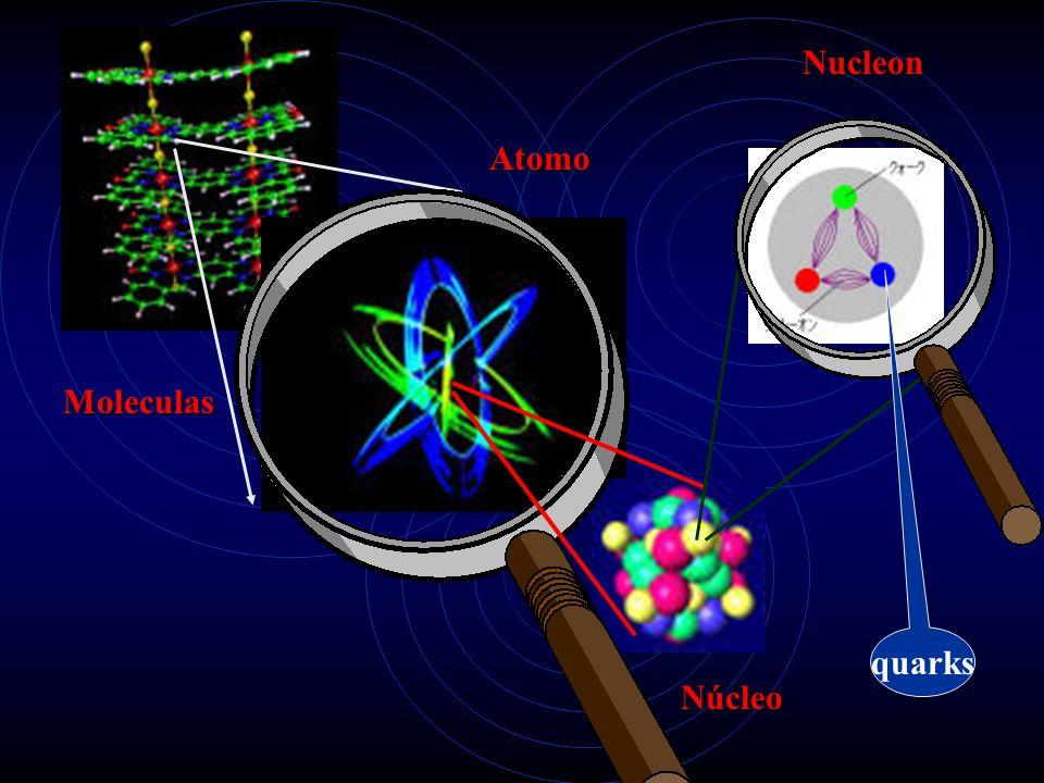 Nucleon Atomo Moleculas quarks Núcleo