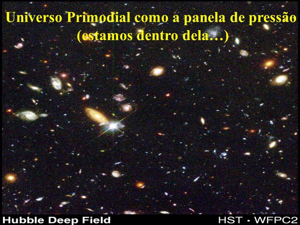 Universo Primodial como a panela de pressão (estamos dentro dela…)