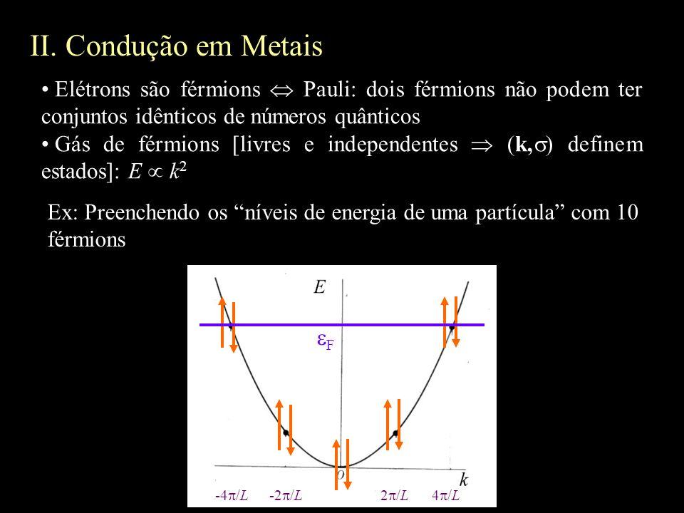 II. Condução em Metais Elétrons são férmions  Pauli: dois férmions não podem ter conjuntos idênticos de números quânticos.
