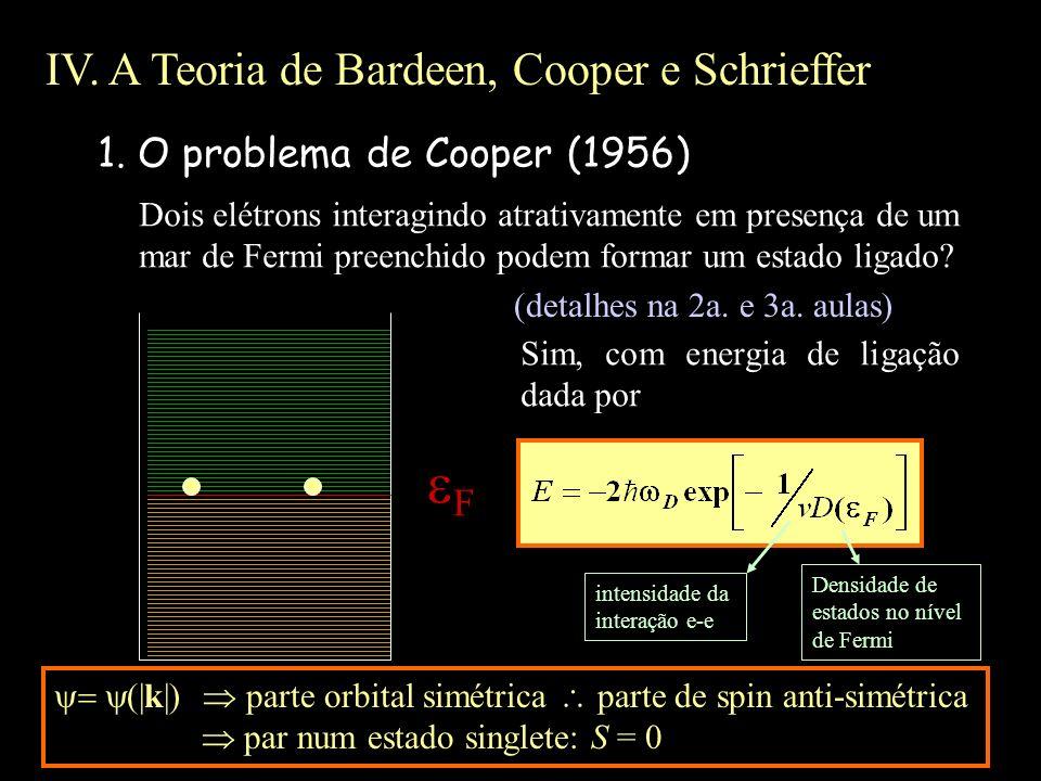 F IV. A Teoria de Bardeen, Cooper e Schrieffer