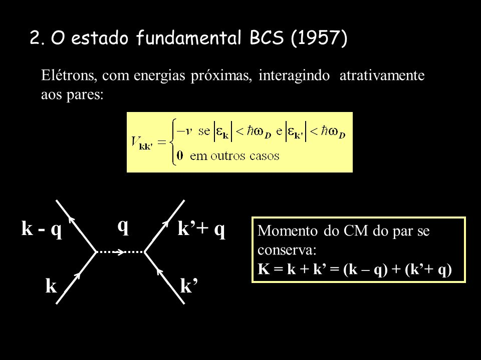 q k k' k'+ q k - q 2. O estado fundamental BCS (1957)