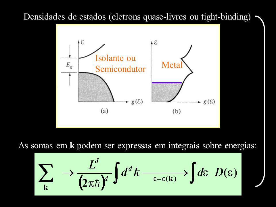 Densidades de estados (eletrons quase-livres ou tight-binding)