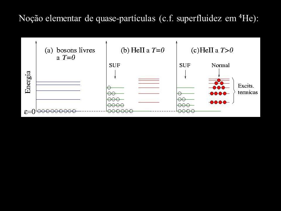 Noção elementar de quase-partículas (c.f. superfluidez em 4He):