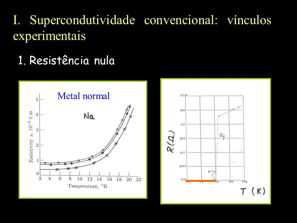 I. Supercondutividade convencional: vínculos experimentais