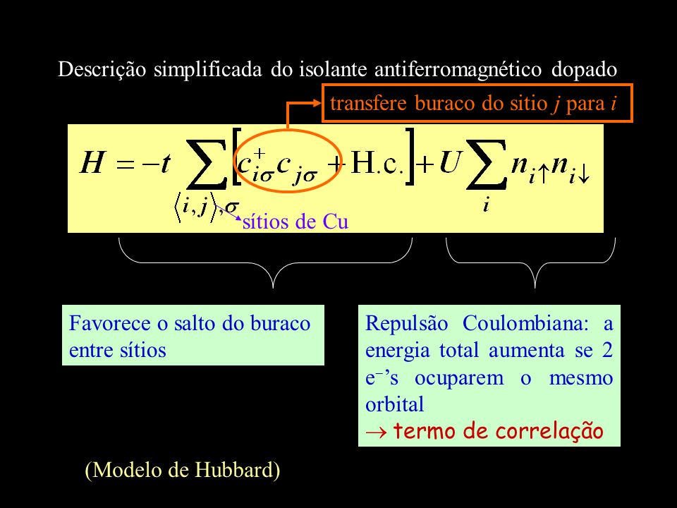 Descrição simplificada do isolante antiferromagnético dopado