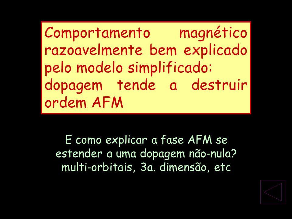 dopagem tende a destruir ordem AFM