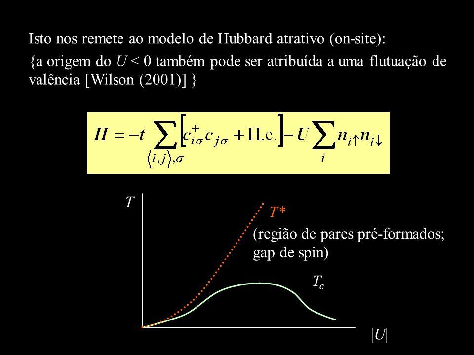 Isto nos remete ao modelo de Hubbard atrativo (on-site):