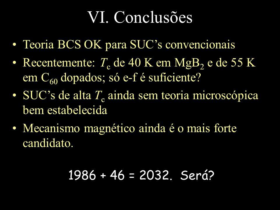 VI. Conclusões Teoria BCS OK para SUC's convencionais