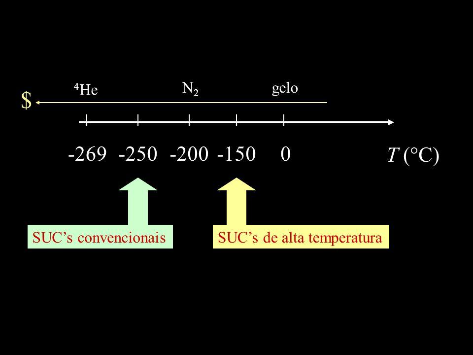 $ -269 -250 -200 -150 T (°C) 4He N2 gelo SUC's convencionais