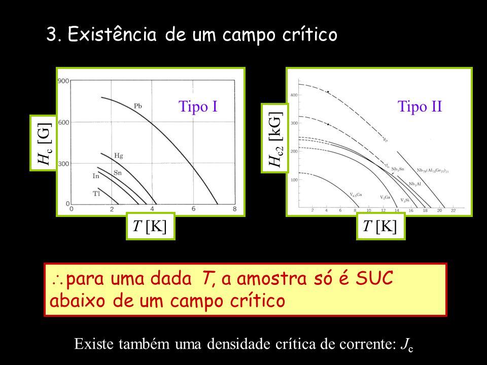 3. Existência de um campo crítico
