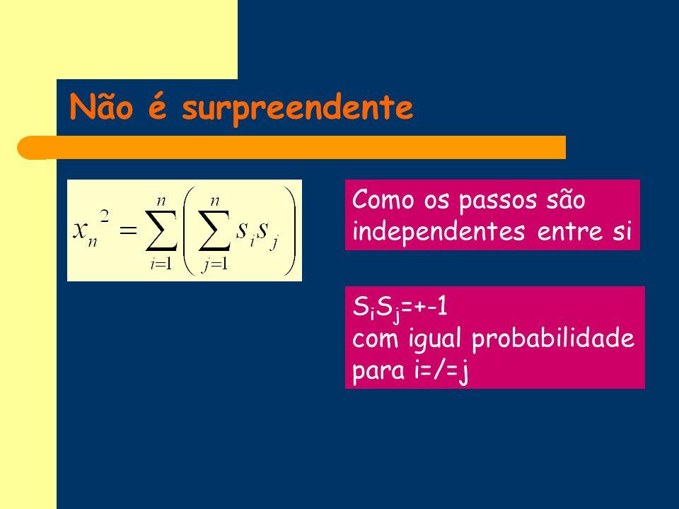 Não é surpreendente Como os passos são independentes entre si SiSj=+-1