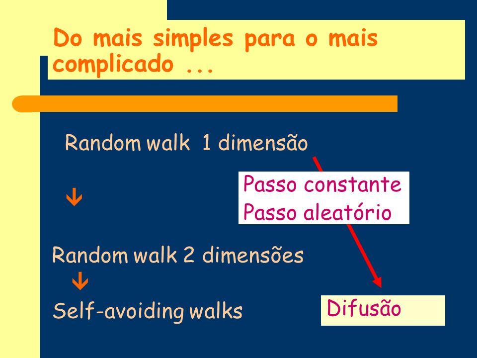 Do mais simples para o mais complicado ...