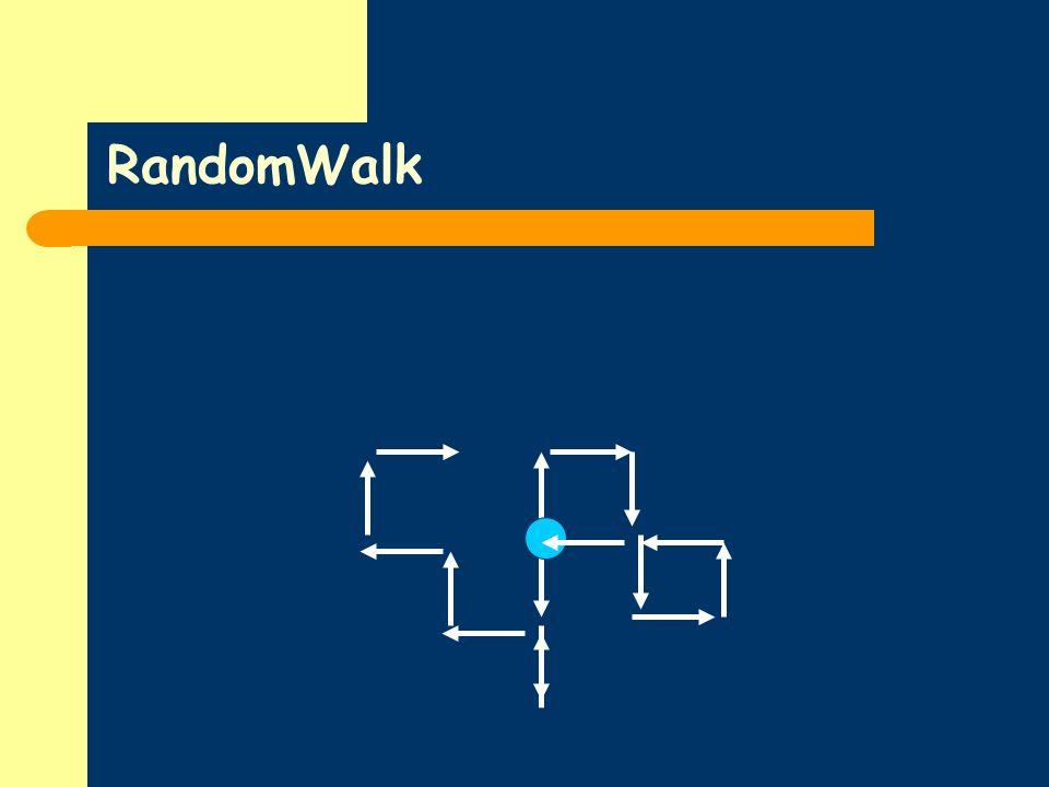 RandomWalk