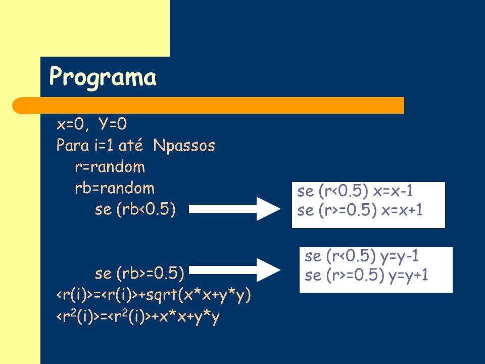 Programa x=0, Y=0 Para i=1 até Npassos r=random rb=random