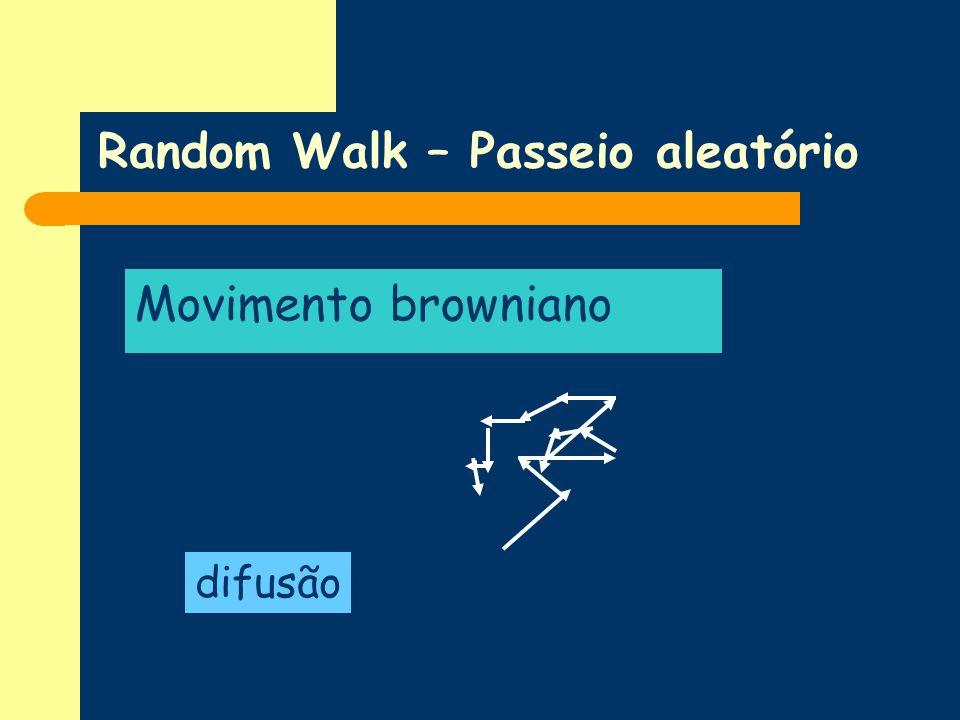 Random Walk – Passeio aleatório