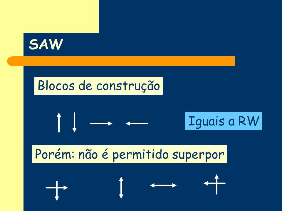 SAW Blocos de construção Iguais a RW Porém: não é permitido superpor