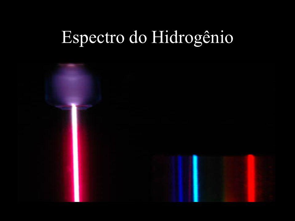 Espectro do Hidrogênio