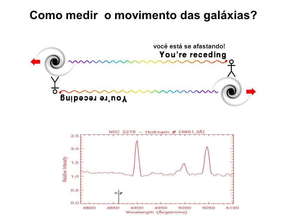 Como medir o movimento das galáxias