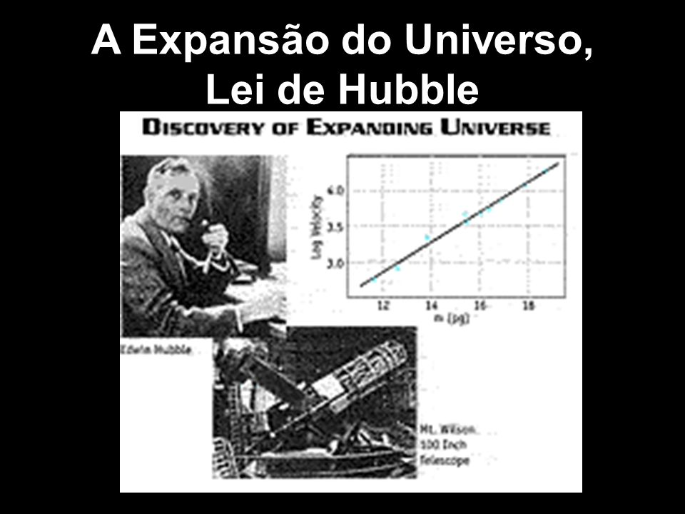 A Expansão do Universo, Lei de Hubble