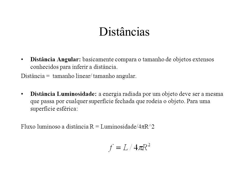 Distâncias Distância Angular: basicamente compara o tamanho de objetos extensos conhecidos para inferir a distância.