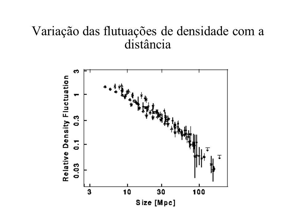Variação das flutuações de densidade com a distância