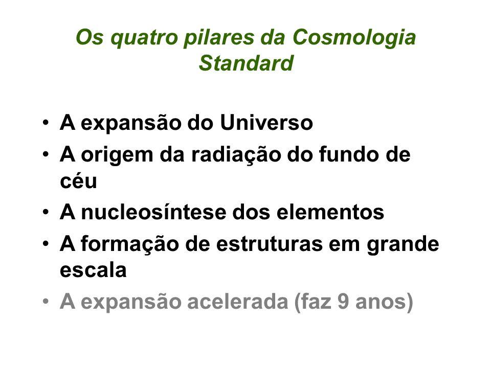 Os quatro pilares da Cosmologia Standard