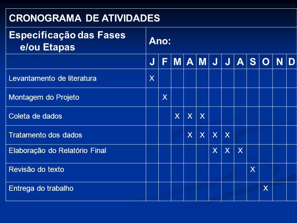 CRONOGRAMA DE ATIVIDADES Especificação das Fases e/ou Etapas Ano: J F