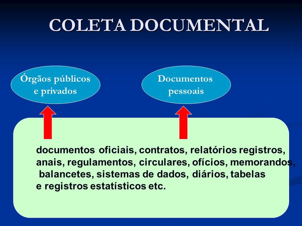 COLETA DOCUMENTAL Órgãos públicos e privados Documentos pessoais