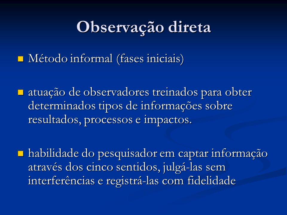 Observação direta Método informal (fases iniciais)