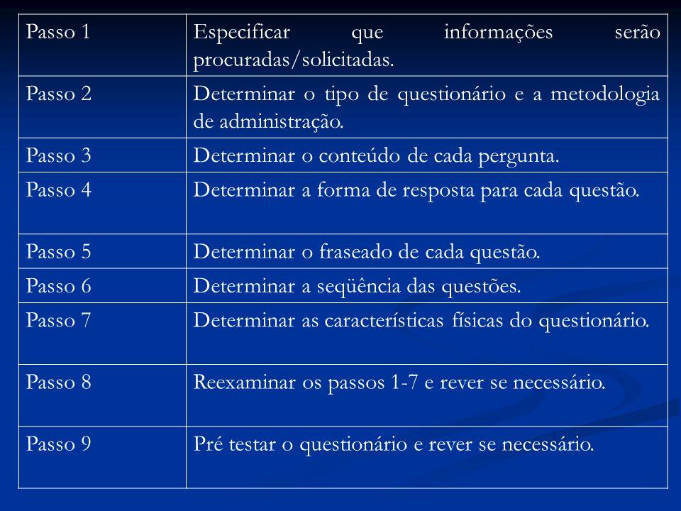 Passo 1 Especificar que informações serão procuradas/solicitadas. Passo 2. Determinar o tipo de questionário e a metodologia de administração.