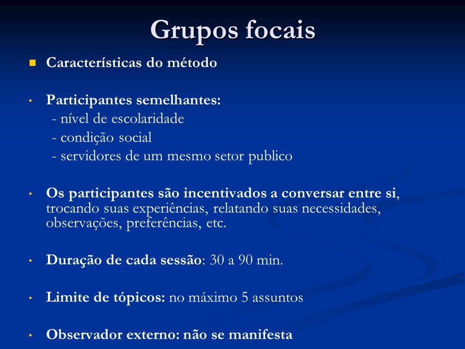Grupos focais Características do método Participantes semelhantes: