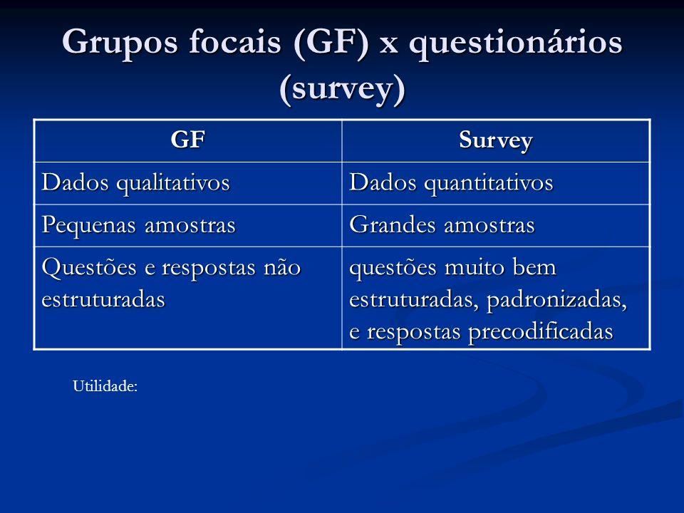 Grupos focais (GF) x questionários (survey)