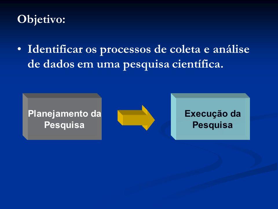 Objetivo: Identificar os processos de coleta e análise de dados em uma pesquisa científica. Planejamento da.