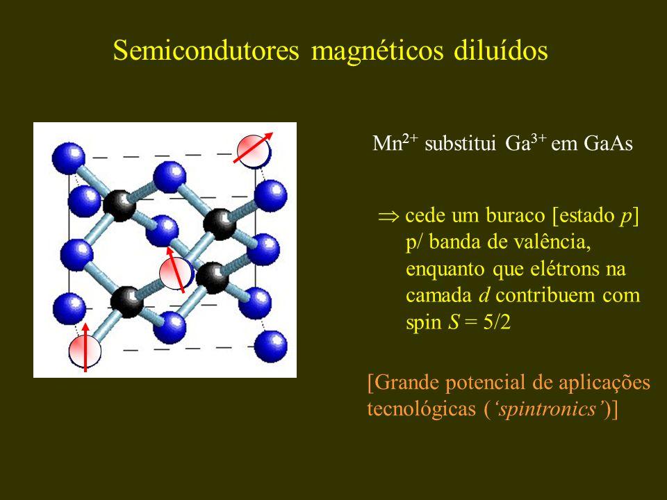 Semicondutores magnéticos diluídos