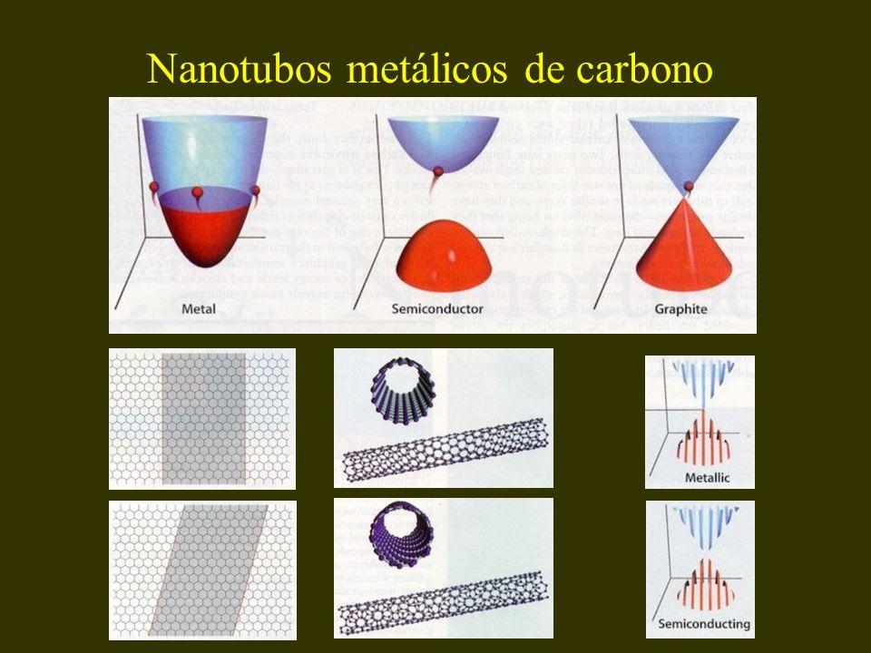 Nanotubos metálicos de carbono