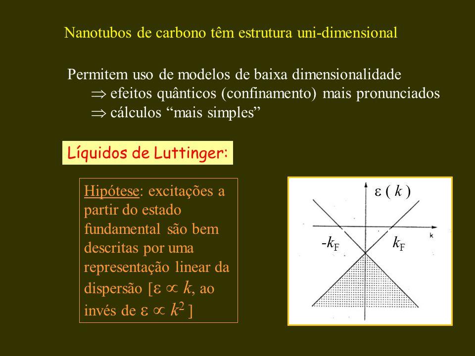 Nanotubos de carbono têm estrutura uni-dimensional