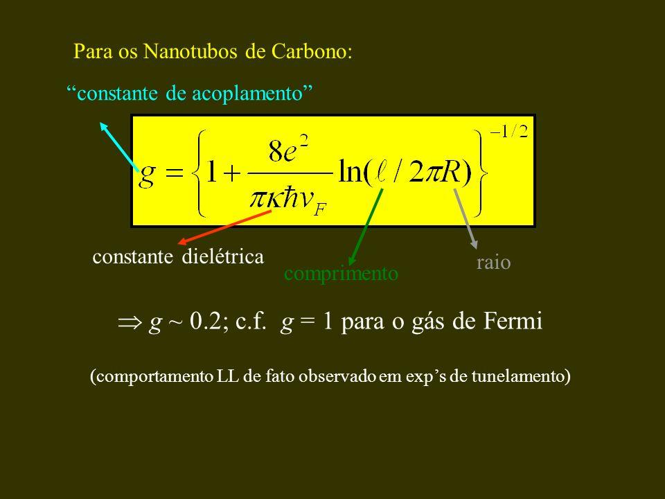  g ~ 0.2; c.f. g = 1 para o gás de Fermi