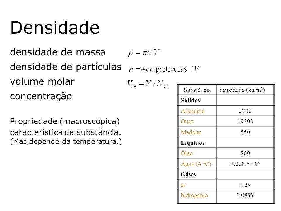 Densidade densidade de massa densidade de partículas volume molar