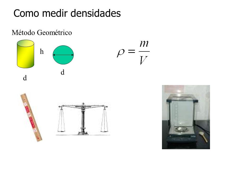 Como medir densidades Método Geométrico h d d