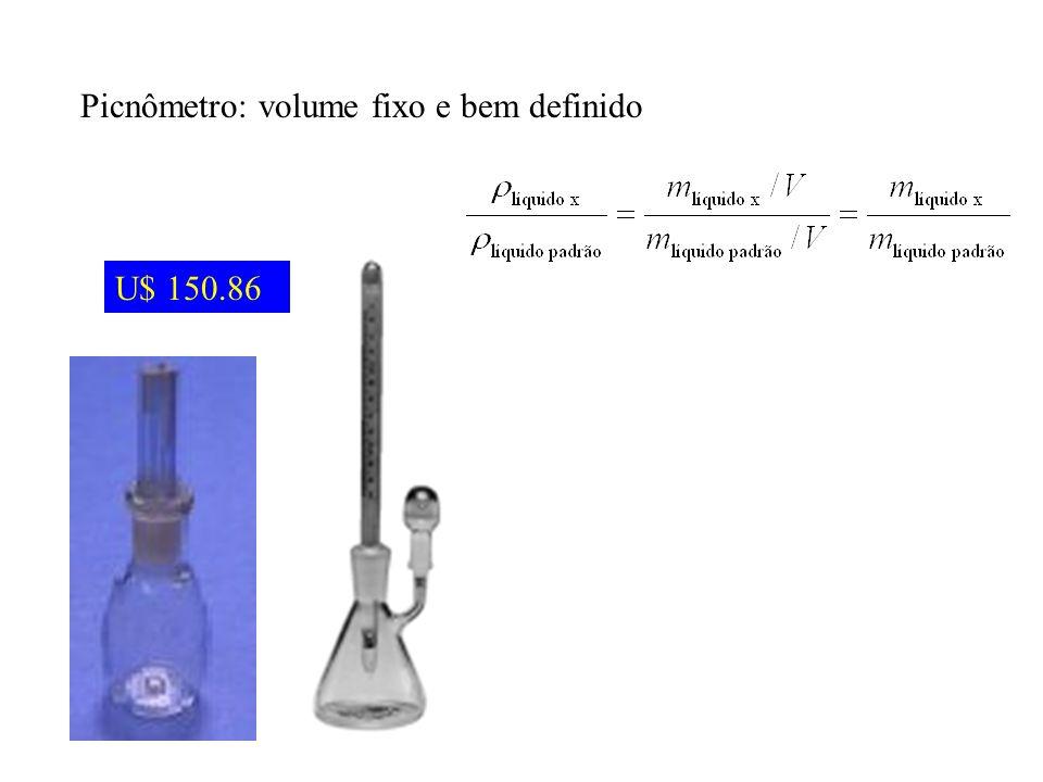 Picnômetro: volume fixo e bem definido