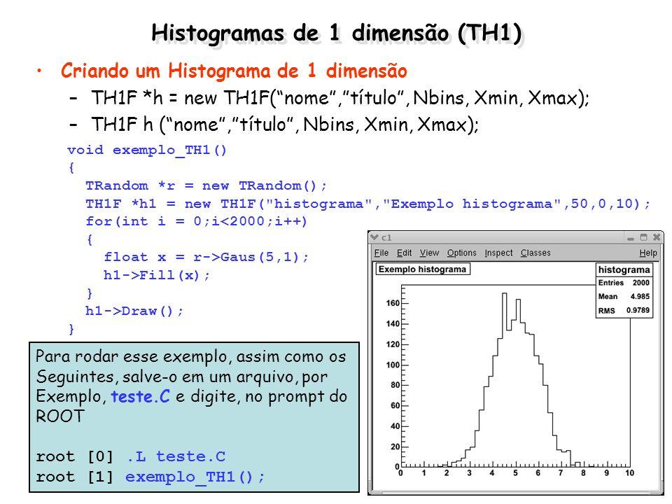 Histogramas de 1 dimensão (TH1)