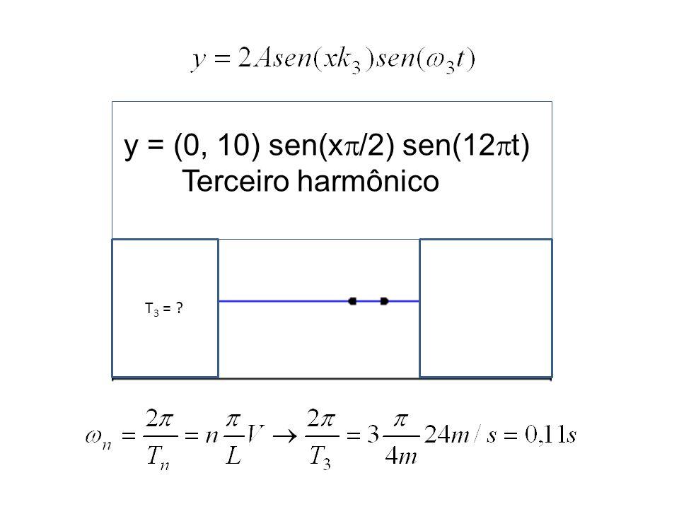 y = (0, 10) sen(x/2) sen(12t) Terceiro harmônico T3 =