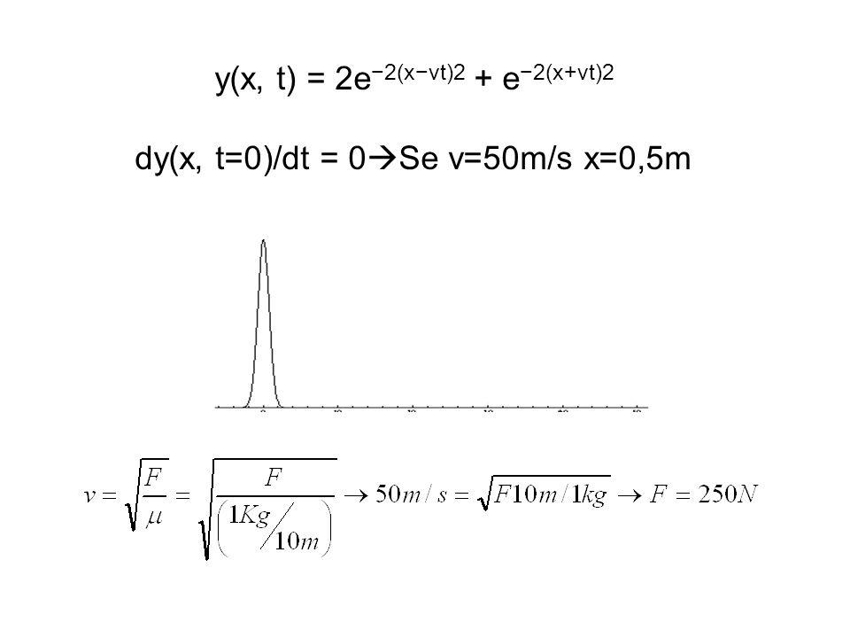 y(x, t) = 2e−2(x−vt)2 + e−2(x+vt)2