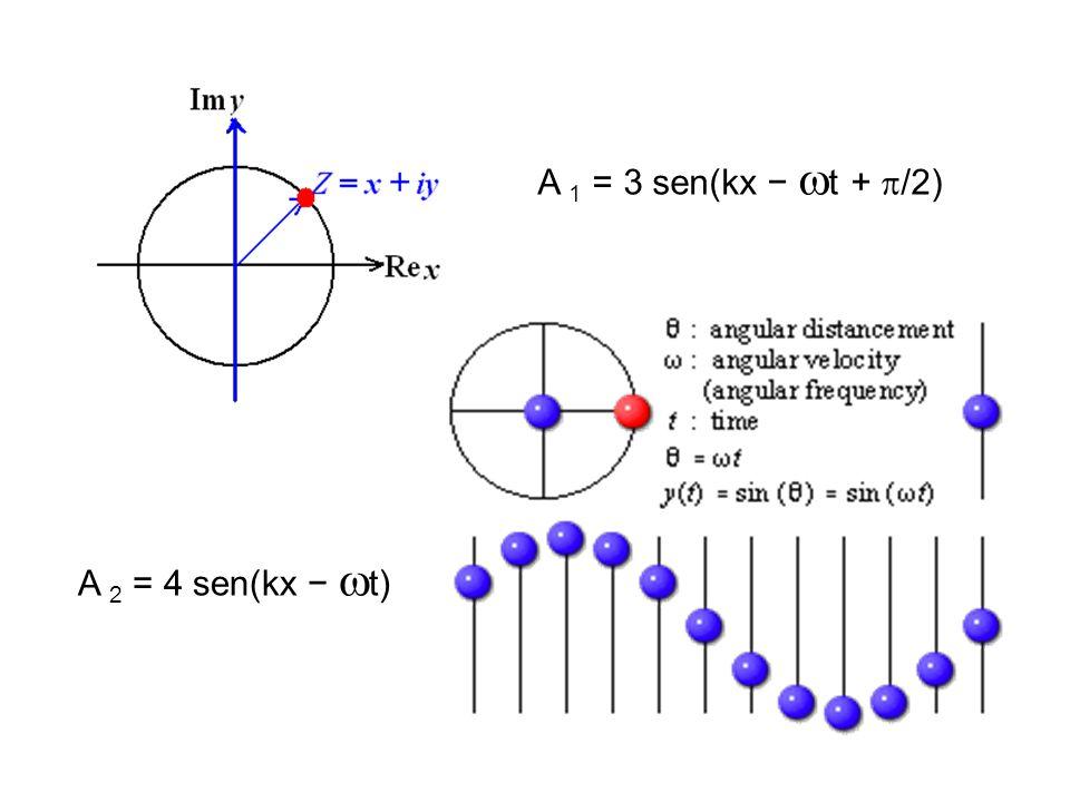 A 1 = 3 sen(kx − t + /2) A 2 = 4 sen(kx − t)