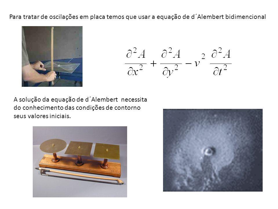 Para tratar de oscilações em placa temos que usar a equação de d´Alembert bidimencional