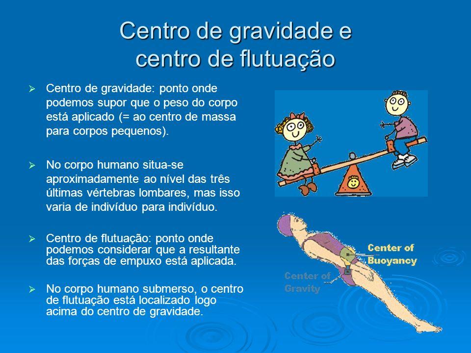 Centro de gravidade e centro de flutuação